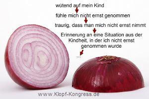 Schichten Zwiebel häuten Klopfakupressur
